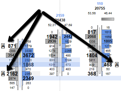 Volume Ladder Chart for NinjaTrader 8